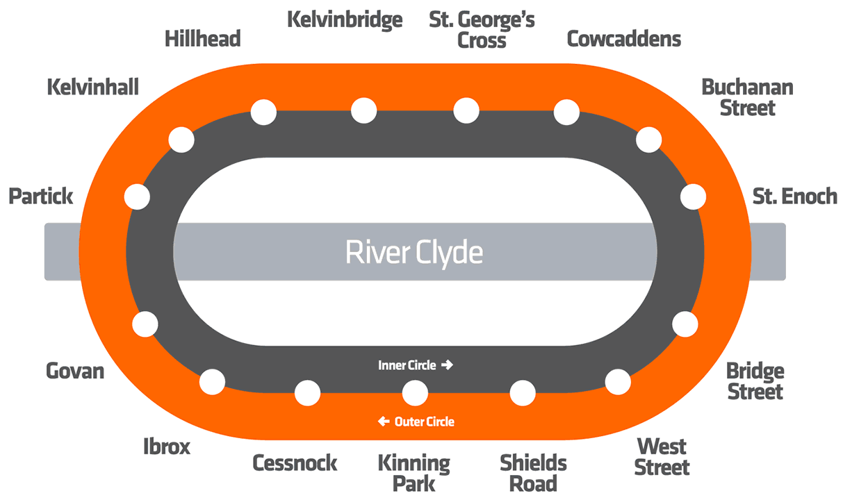 Glasgow Student Guide_Subway Map