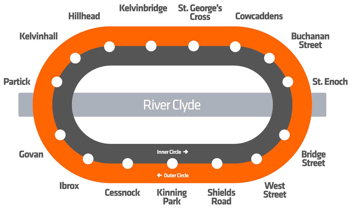 Le métro Glasgow
